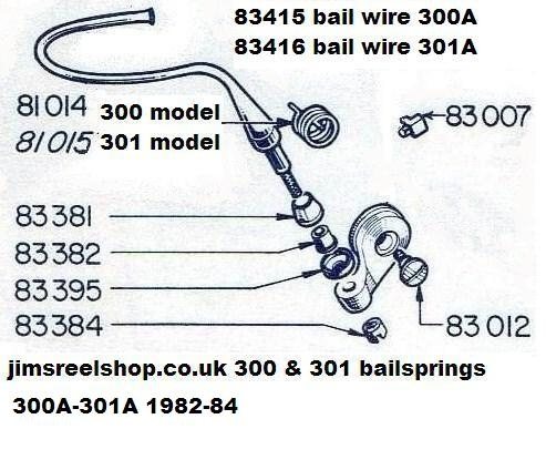 MITCHELL 300A, 410A, 810A BAIL SCREW # 83012